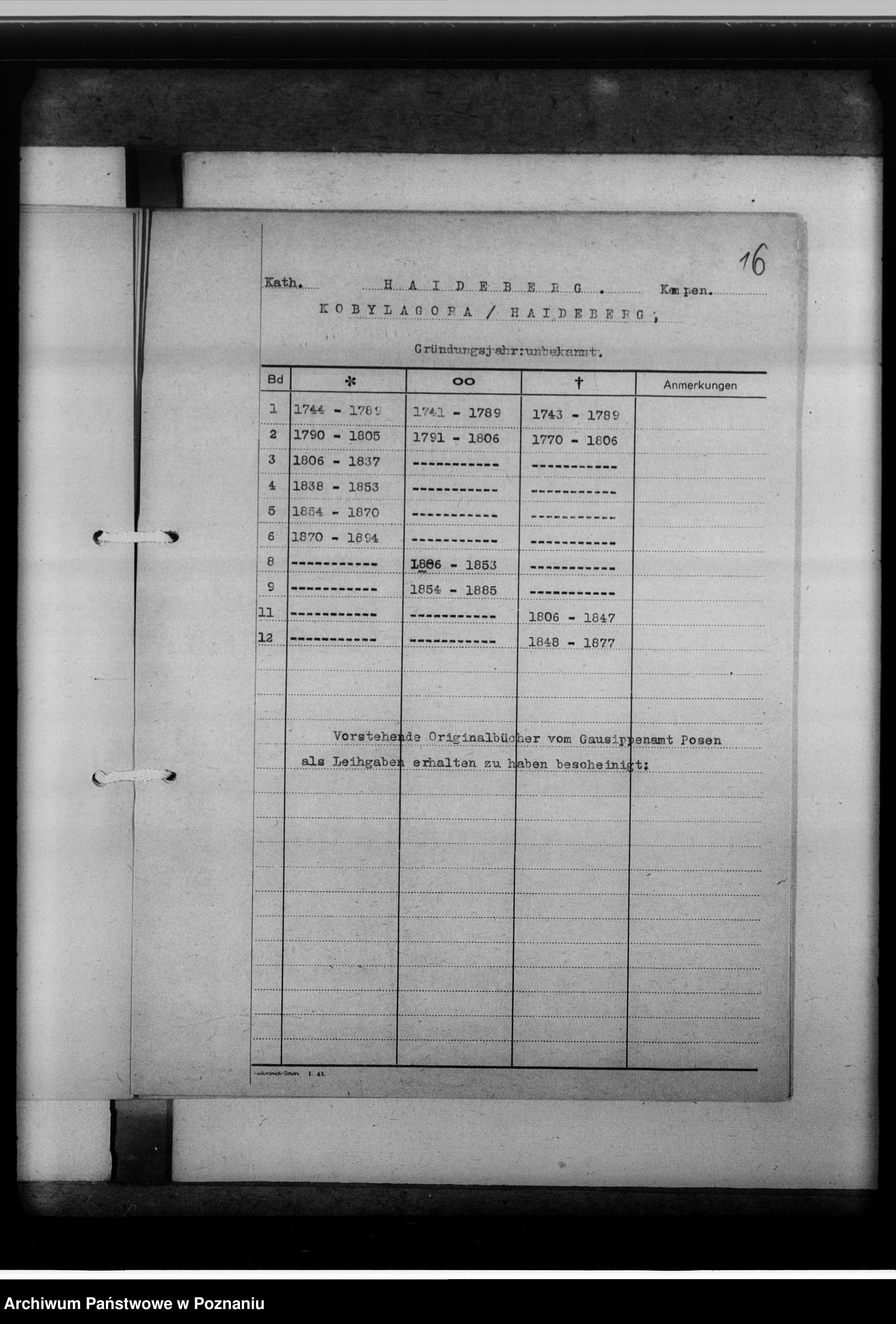 Skan z jednostki: Bücherverzeichnis, Kreissippenamt Kempen [Kępno]
