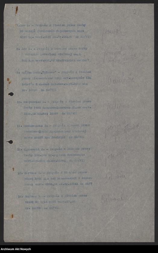 """Obraz z jednostki """"[Dzienniki posiedzeń za miesiąc VII 1919 r.]"""""""