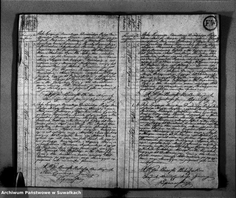 """image.from.unit """"Akta Urodzonych Gminy Kopciowskiey Urzędnika Stanu Cywilnego na Rok 1825"""""""