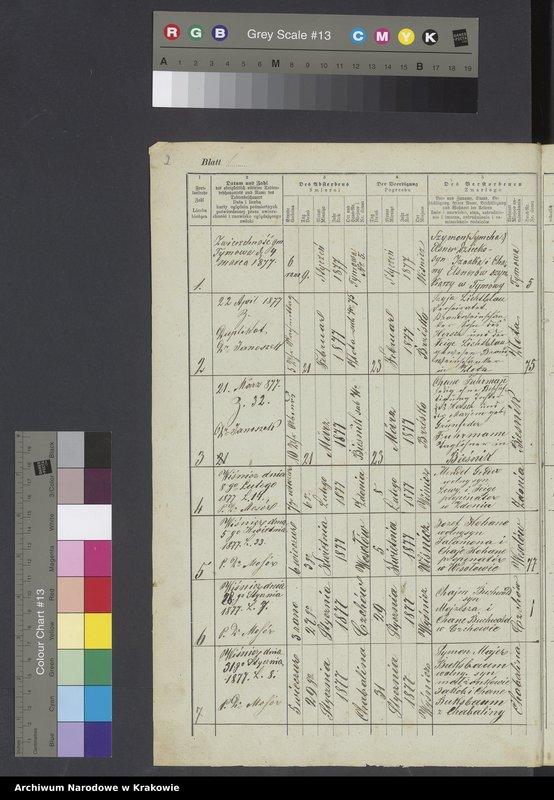 """Obraz z jednostki """"[Księga zgonów 1877 - 1896]"""""""