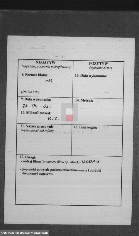 """image.from.unit """"Duplikat Rodivšichsja, brakosečetavšichsja i umeršich Pržerasl"""