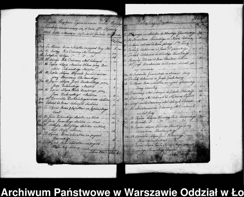 """Obraz 9 z kolekcji """"Cechy w Łowiczu"""""""