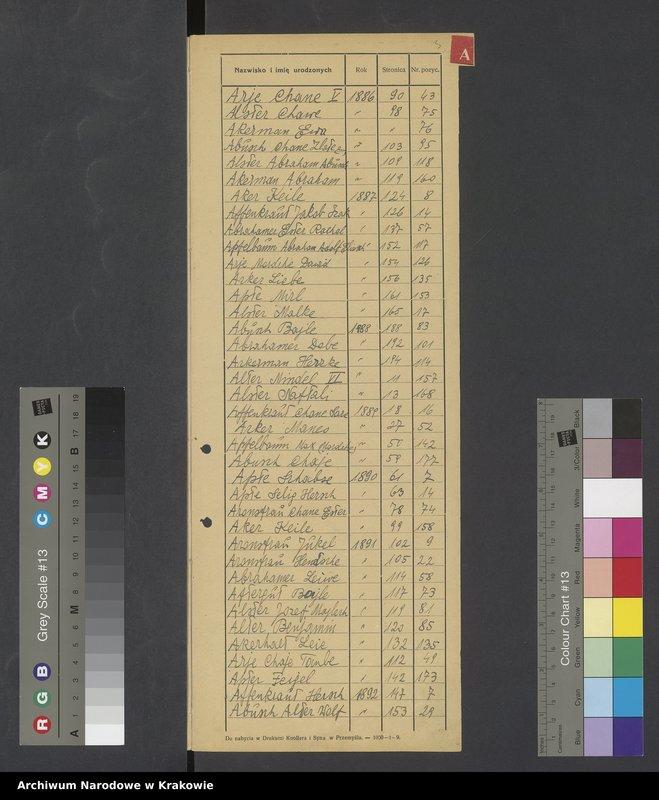 """Obraz z jednostki """"[Indeks urodzin z lat 1883 - 1942]"""""""