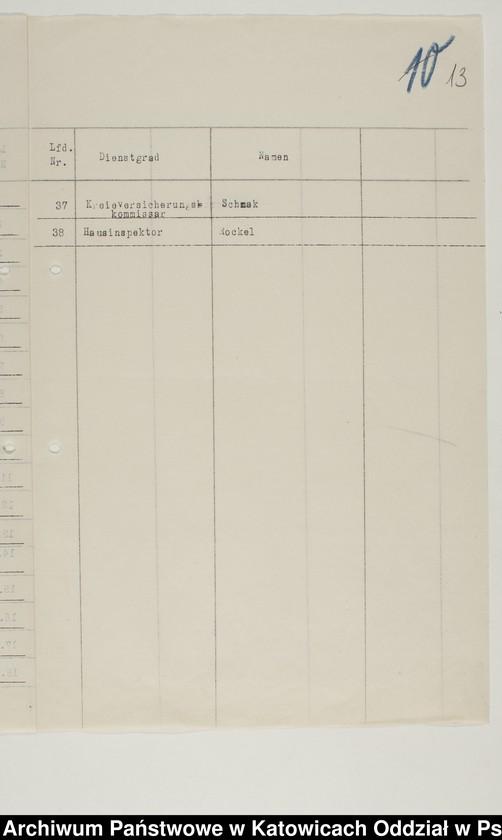 """Obraz 2 z kolekcji """"Niemiecki Komisariat Plebiscytowy Podkomisariat w Pszczynie 1919-1921"""""""