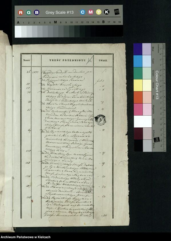 """Obraz z jednostki """"Akta t.s. nadesłanych świadectw na szlachectwo przed prawem [1836 r.]"""""""