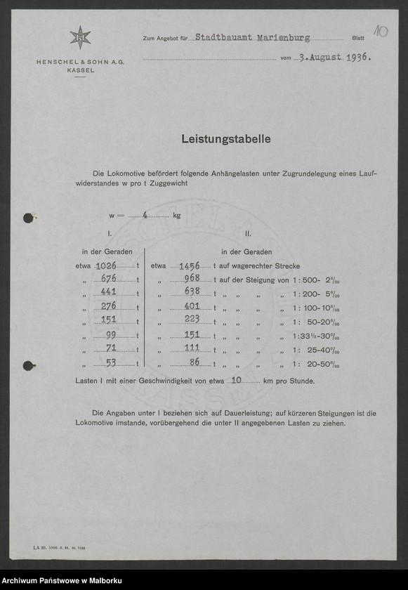 """Obraz 13 z jednostki """"Lokomotivbedarf [Przetarg na zakup lokomotywy elektrycznej Typ D El 110 Dokumentacja firmy Henschel und Sohn AG w Kassel]"""""""