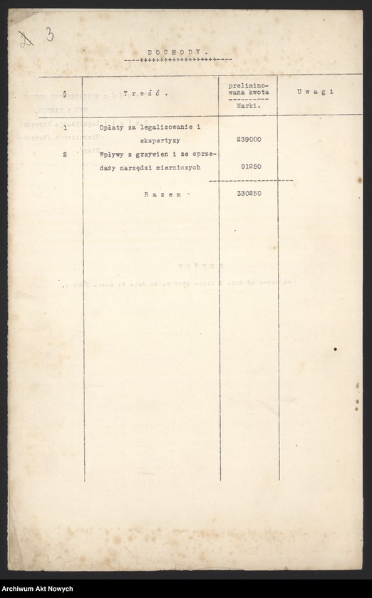 """Obraz 5 z jednostki """"[Budżet Służby Legalizacji Narzędzi Mierniczych na drugie półrocze 1919 r. i okres do 31 III 1920 r. Wyjaśnienia, zestawienia, załączniki.]"""""""