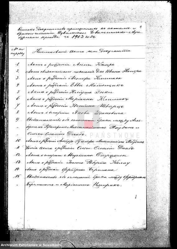 """image.from.unit """"Dokumenty k aktam o brakosočetanii Suval"""