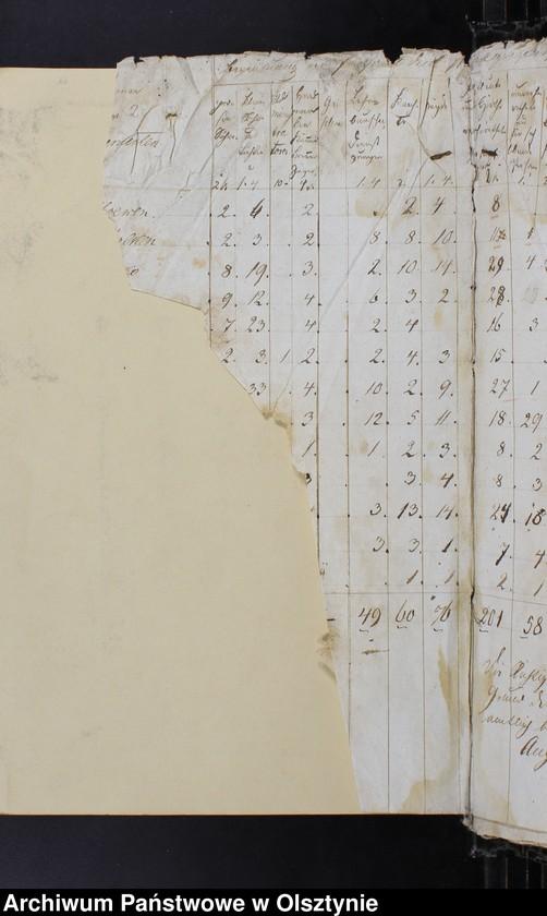 """image.from.unit """"General-Nachweisung der Personaldezemspflichtigen im Kirchspiel 1840/1841 Rechnungsbelege 1838-1844"""""""
