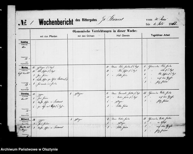 """Obraz z jednostki """"/Wochenberichte des Rittergutes Gr. Steinort Nr. 1-27/"""""""