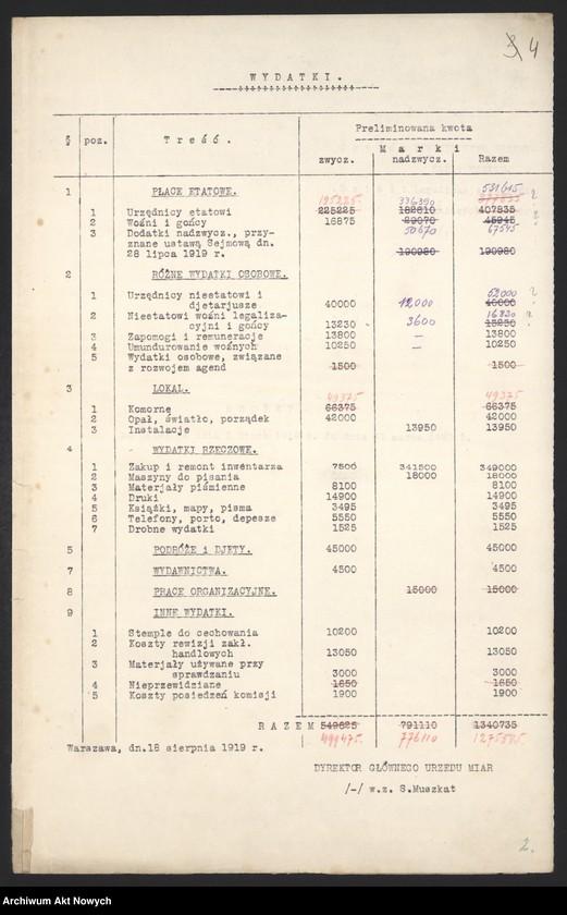 """Obraz 6 z jednostki """"[Budżet Służby Legalizacji Narzędzi Mierniczych na drugie półrocze 1919 r. i okres do 31 III 1920 r. Wyjaśnienia, zestawienia, załączniki.]"""""""