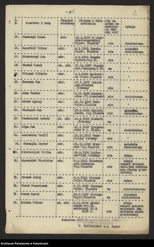 """Obraz 5 z jednostki """"[Zwolnienie z pracy około 80 funkcjonariuszy straży celnej Śląskiego Inspektoratu Okręgowego Straży Granicznej: wykazy zwolnionych, odwołania, prośby o zatrudnienie, opinie]"""""""