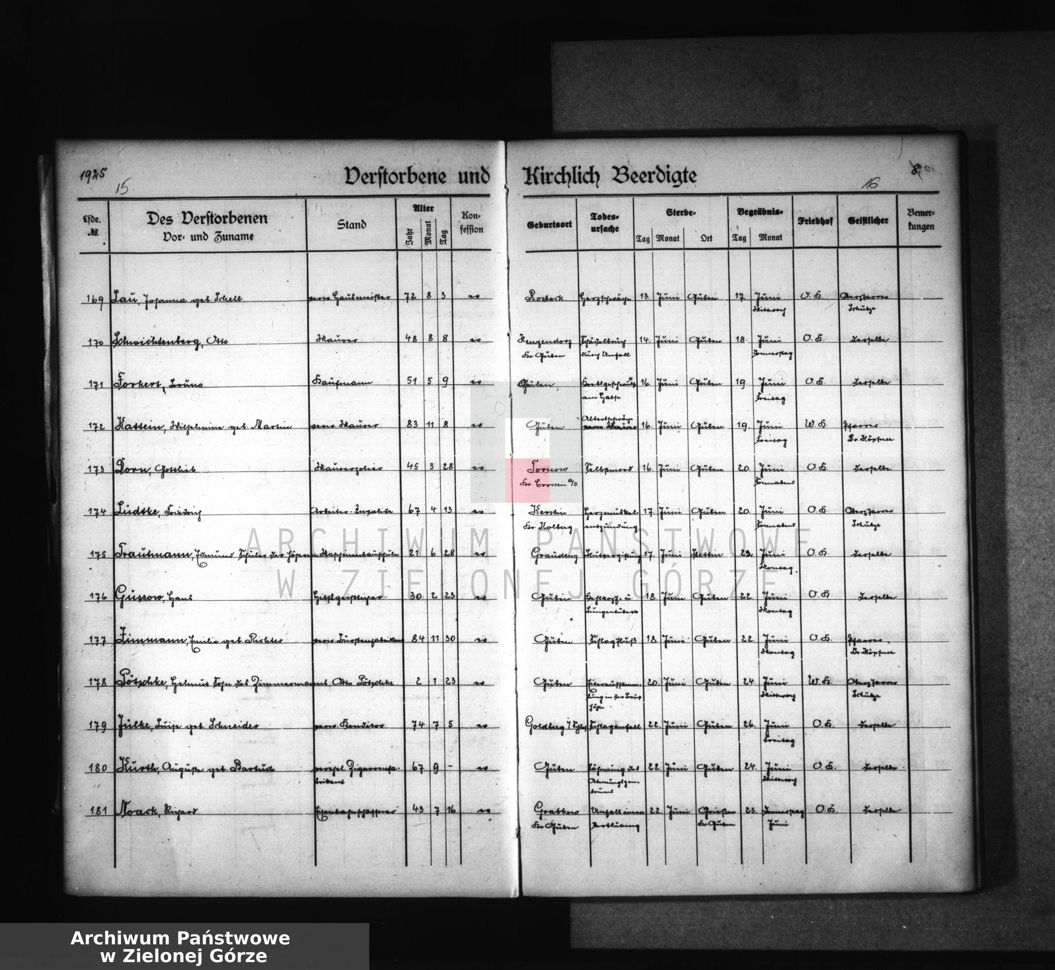 Skan z jednostki: Todten-Register