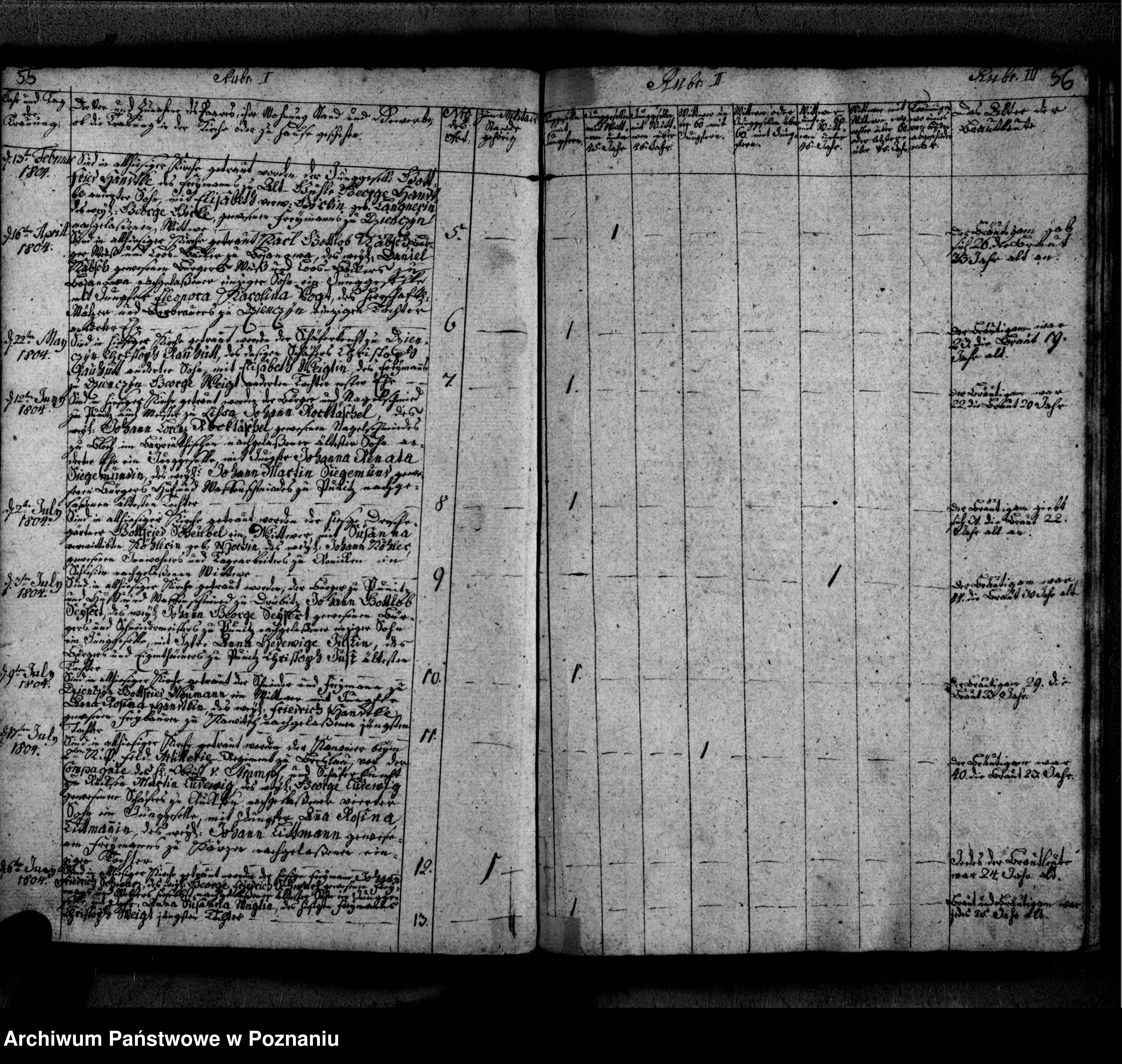 Skan z jednostki: Kirchenbuch der Traungen