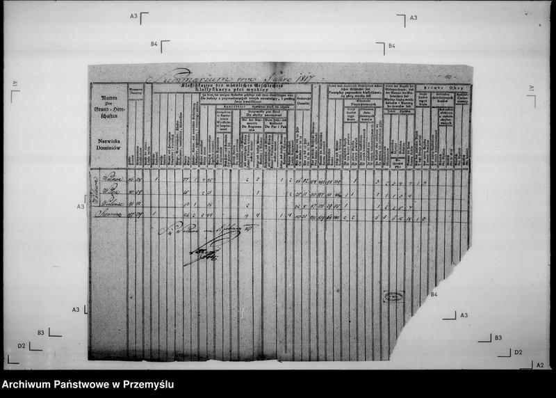 """Obraz 14 z jednostki """"Sumariusze miejscowe [spisy ludności i spisy koni dla celów wojskowych]"""""""