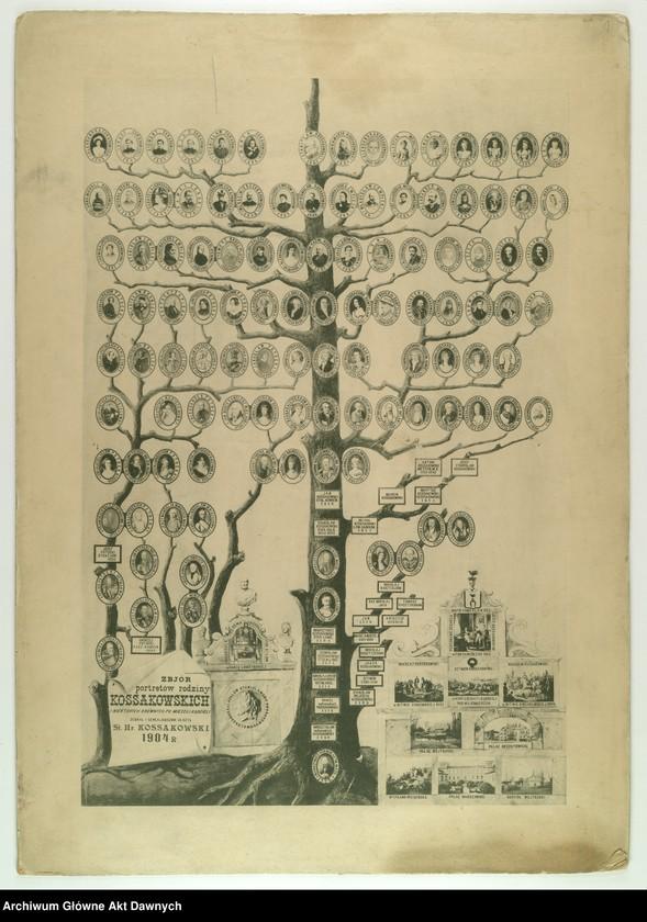 """Obraz z jednostki """"Wykres potomków w układzie poziomym (wystylizowany na drzewo)  Kossakowskich herbu Ślepowron (oraz niektórych ich krewnych,  głównie Potockich) przygotowane przez Stanisława  Kossakowskiego (1837 – 1905), wraz z miniaturami portretów oraz  przedstawień najbardziej zaszczytnych wydarzeń w dziejach rodu, a  także gmachów powiązanych z tym rodem."""""""