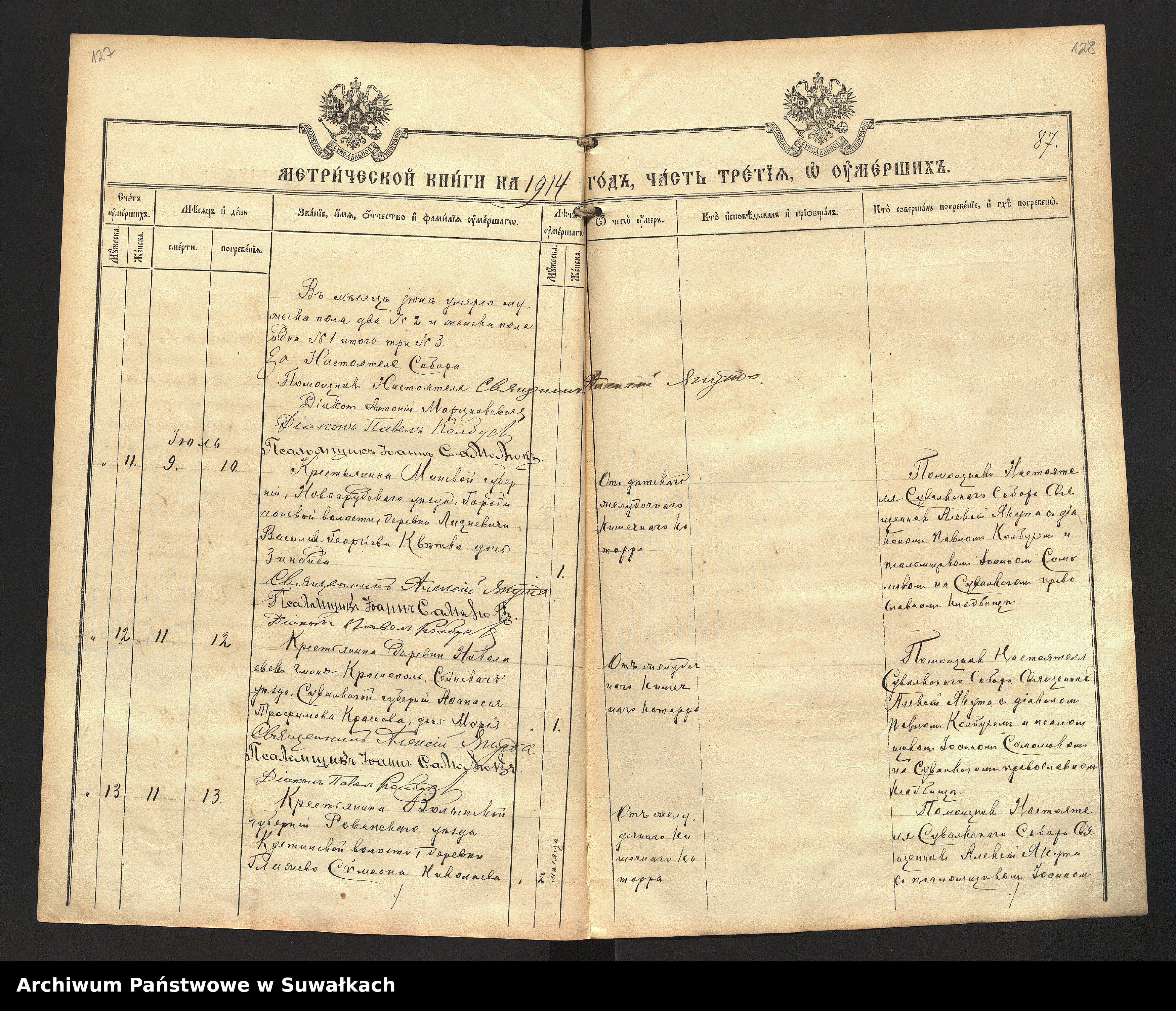 Skan z jednostki: Kopija Metričeskaja kniga Suvalkskoj Uspenskoj Sobornoj cerkvi za 1914 god
